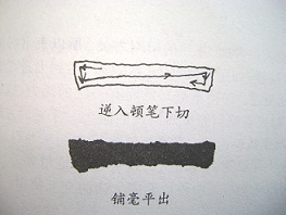 Example of how to write Chinese calligraphy